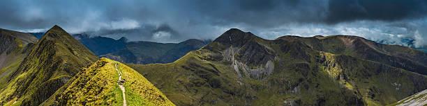 Scotlandphotostock